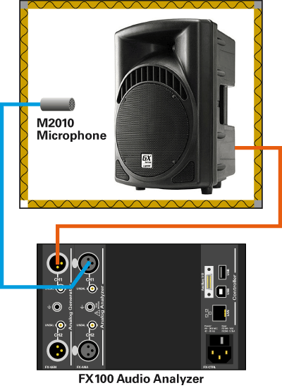 FX100 Configuration Active Speaker