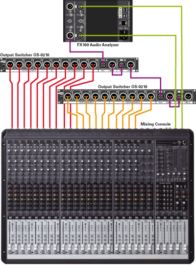 FX100 Large Multichannel Mixer Setup