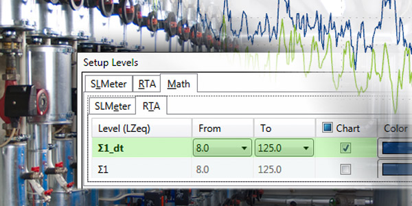 Low Frequency Noise – the XL2 now offers a valuable Toolbox for effective Assessment
