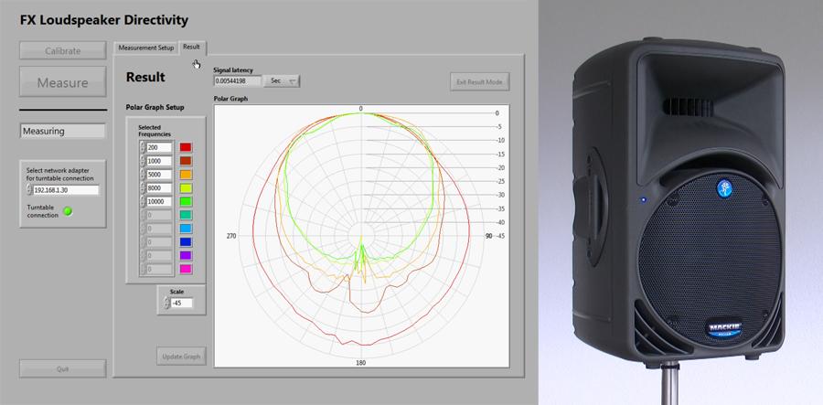 Loudspeaker polar-diagram measurements with the FX100 Audio Analyzer