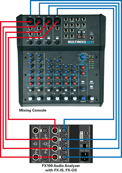 FX100 Multichannel Mixer Setup