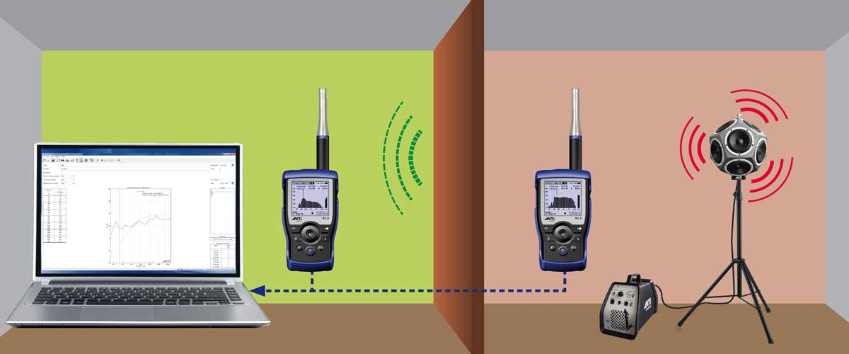 Building Acoustics Airborne sound insulation measurement